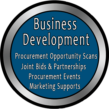 Business Development: Procurement Opportunity Scans; Joint Bids & Partnerships; Procurement Events; Marketing Supports